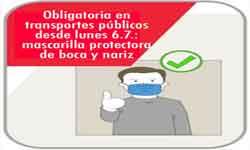 2020 Suiza-coronavirus mascarillas